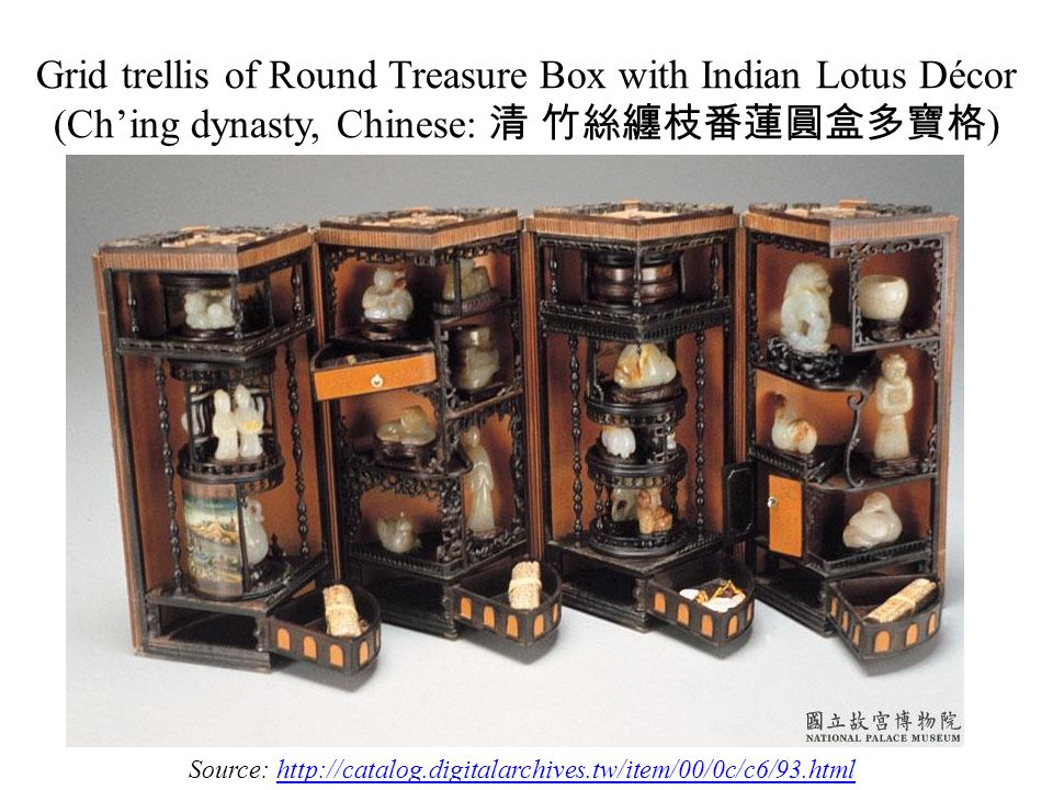 Grid trellis of Round Treasure Box with Indian Lotus Décor (Ch'ing dynasty, Chinese: 清 竹絲纏枝番蓮圓盒多寶格 ) Source: