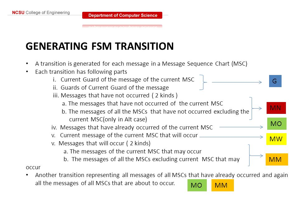 GENERATING FSM TRANSITION A transition is generated for each message in a Message Sequence Chart (MSC) Each transition has following parts i. Current
