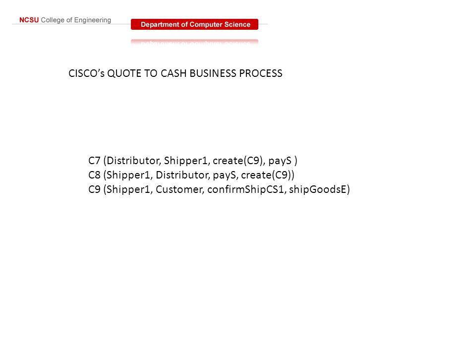C7 (Distributor, Shipper1, create(C9), payS ) C8 (Shipper1, Distributor, payS, create(C9)) C9 (Shipper1, Customer, confirmShipCS1, shipGoodsE)
