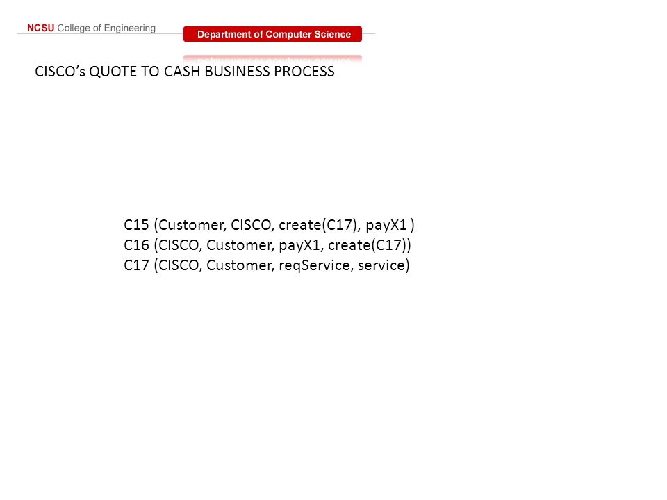 C15 (Customer, CISCO, create(C17), payX1 ) C16 (CISCO, Customer, payX1, create(C17)) C17 (CISCO, Customer, reqService, service)