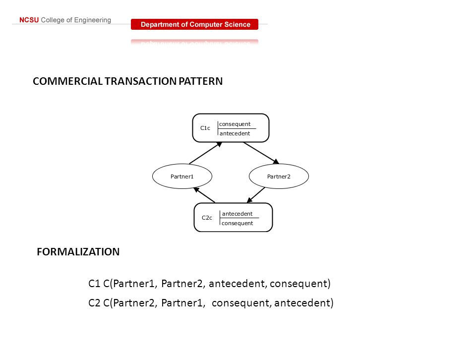 COMMERCIAL TRANSACTION PATTERN FORMALIZATION C1 C(Partner1, Partner2, antecedent, consequent) C2 C(Partner2, Partner1, consequent, antecedent)
