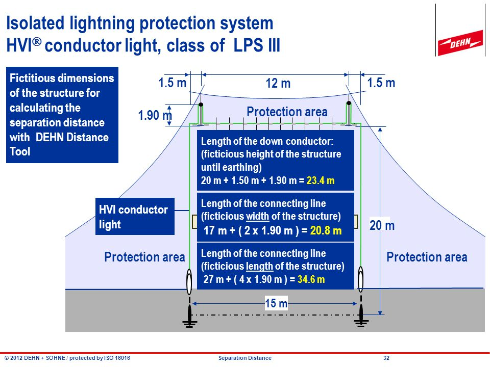 © 2012 DEHN + SÖHNE / protected by ISO 16016 Separation Distance 1.90 m 27 m Protection area 20 m Isolated lightning protection system HVI  conductor light, class of LPS III HVI conductor light 1.5 m 30 m 1.5 m 31