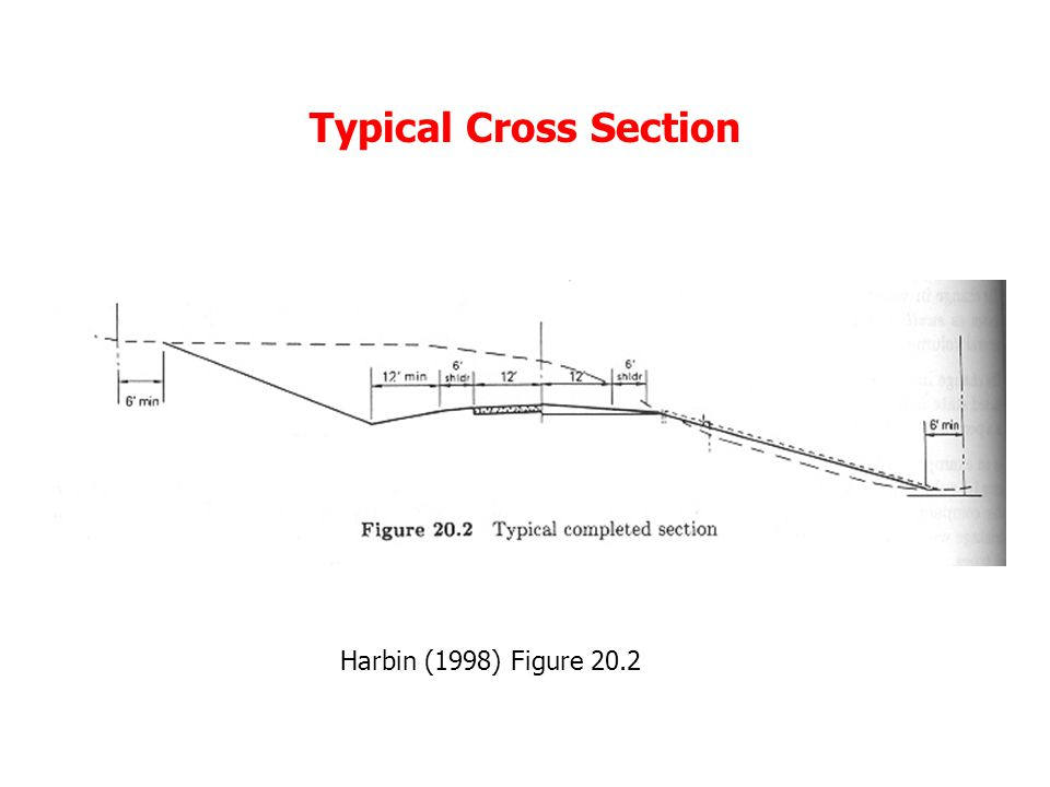 Typical Cross Section Harbin (1998) Figure 20.2