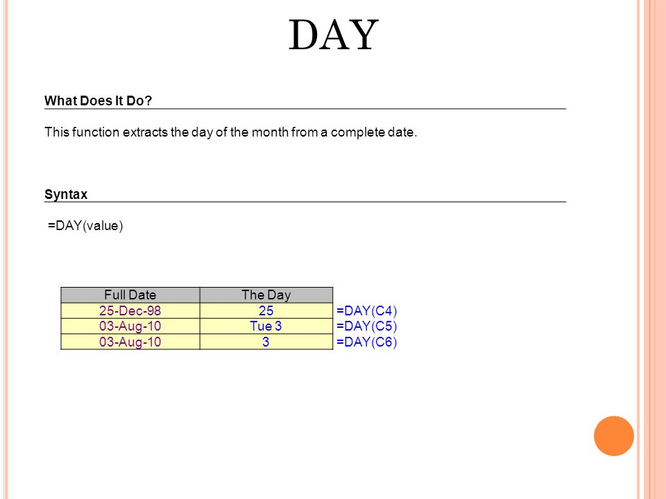 DAY What Does It Do. This function extracts the day of the month from a complete date.