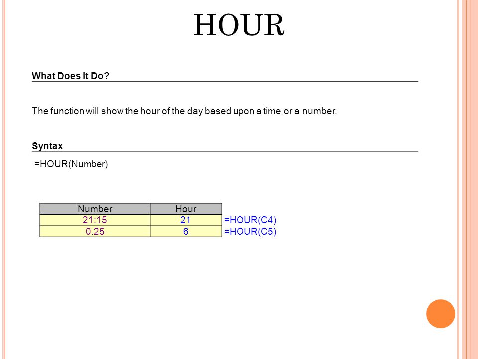HOUR What Does It Do. The function will show the hour of the day based upon a time or a number.