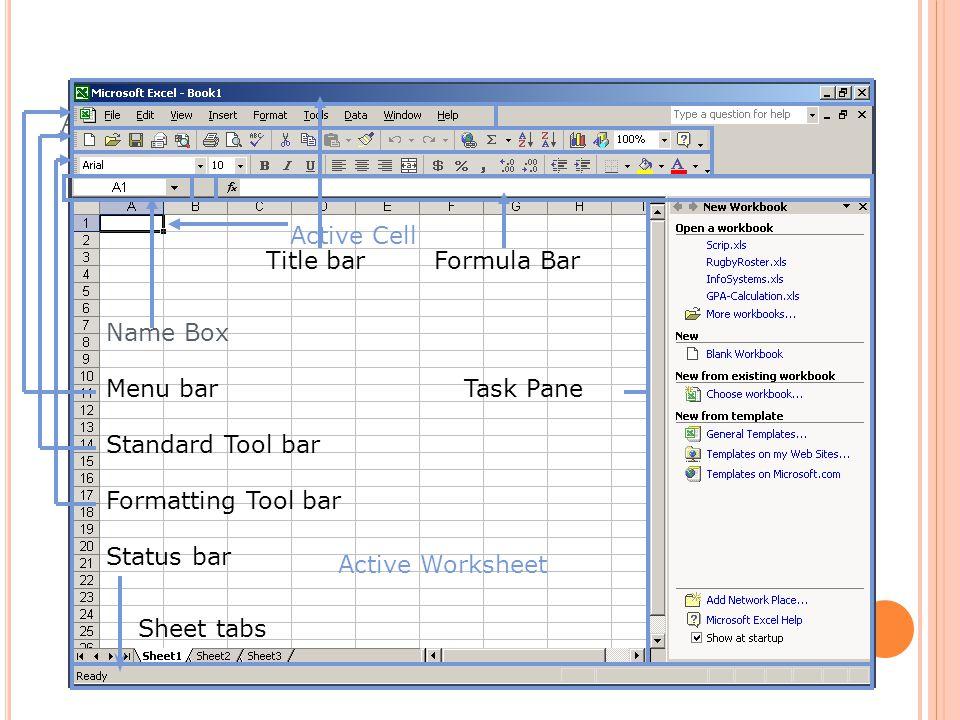 A NATOMY OF THE E XCEL W INDOW Name Box Formula Bar Task Pane Status bar Menu bar Standard Tool bar Formatting Tool bar Title bar Active Worksheet Sheet tabs Active Cell
