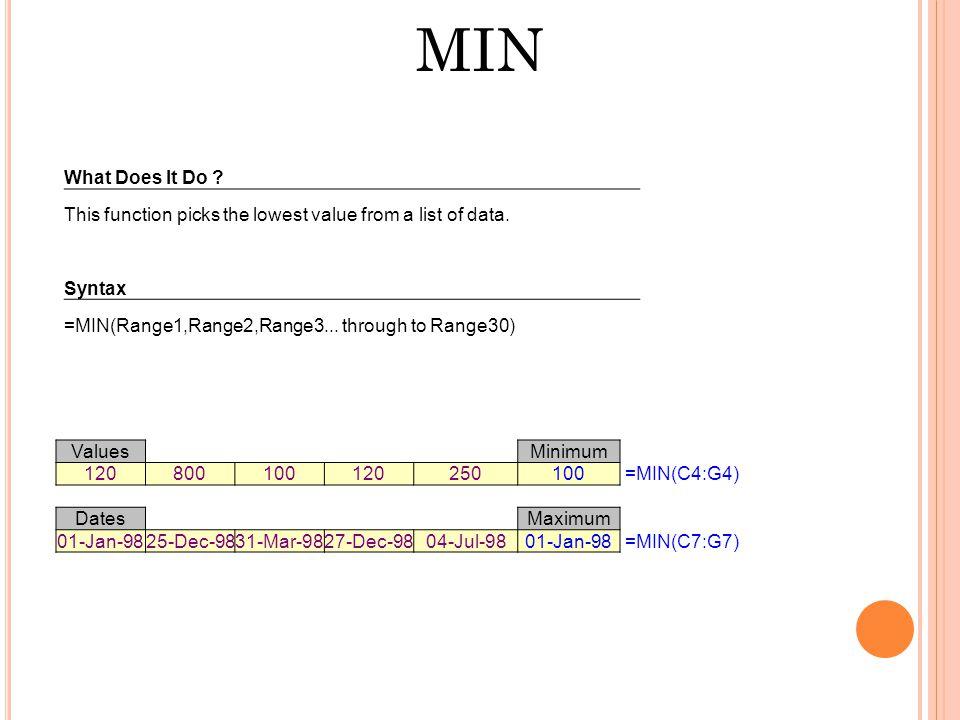 MIN ValuesMinimum 120800100120250100 =MIN(C4:G4) DatesMaximum 01-Jan-9825-Dec-9831-Mar-9827-Dec-9804-Jul-9801-Jan-98 =MIN(C7:G7) What Does It Do .