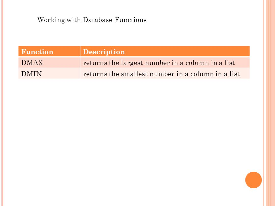 Working with Database Functions FunctionDescription DMAXreturns the largest number in a column in a list DMINreturns the smallest number in a column in a list