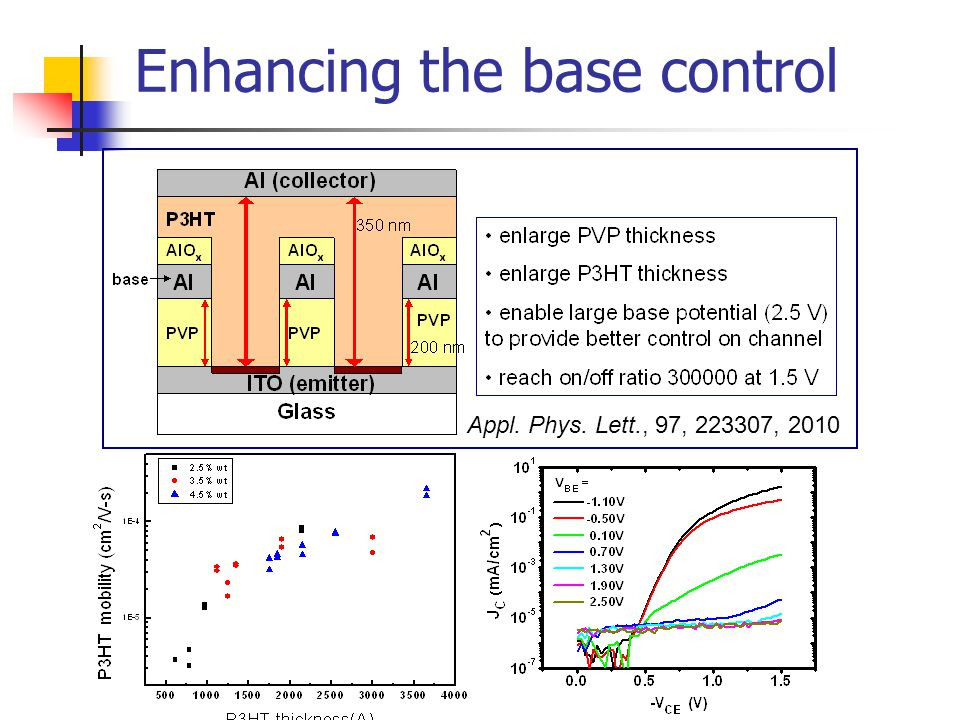 Enhancing the base control Appl. Phys. Lett., 97, 223307, 2010