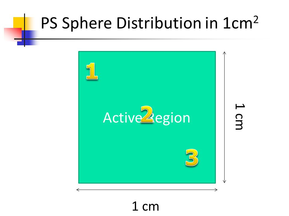 PS Sphere Distribution in 1cm 2 Active Region 1 cm