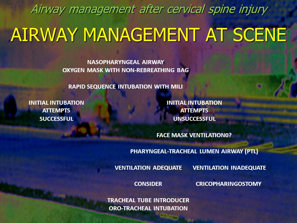 AIRWAY MANAGEMENT AT SCENE NASOPHARYNGEAL AIRWAY OXYGEN MASK WITH NON-REBREATHING BAG RAPID SEQUENCE INTUBATION WITH MILI INITIAL INTUBATION ATTEMPTS SUCCESSFULUNSUCCESSFUL FACE MASK VENTILATION0.