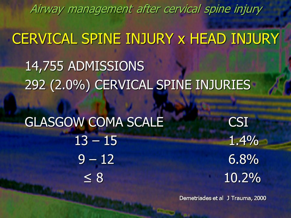 CERVICAL SPINE INJURY x HEAD INJURY 447 HEAD INJURIES 24 (5.4%) CERVICAL SPINE INJURIES Holly et al J Neurosurg, 2002 Airway management after cervical spine injury