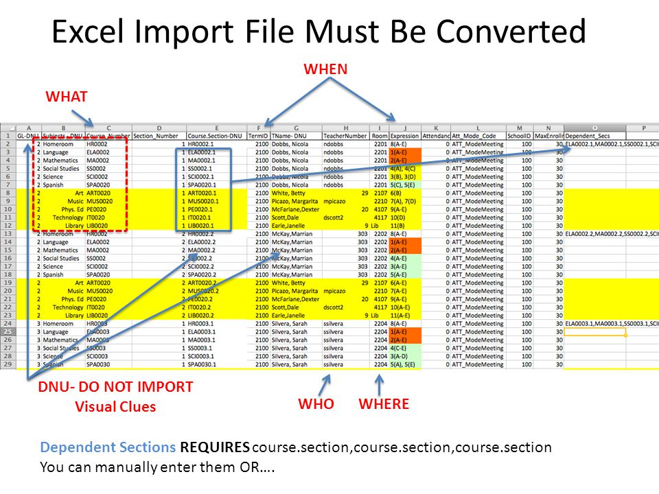 Excel Import File Must Be Converted WHAT WHEN WHEREWHO DNU- DO NOT IMPORT Visual Clues Dependent Sections REQUIRES course.section,course.section,course.section You can manually enter them OR….