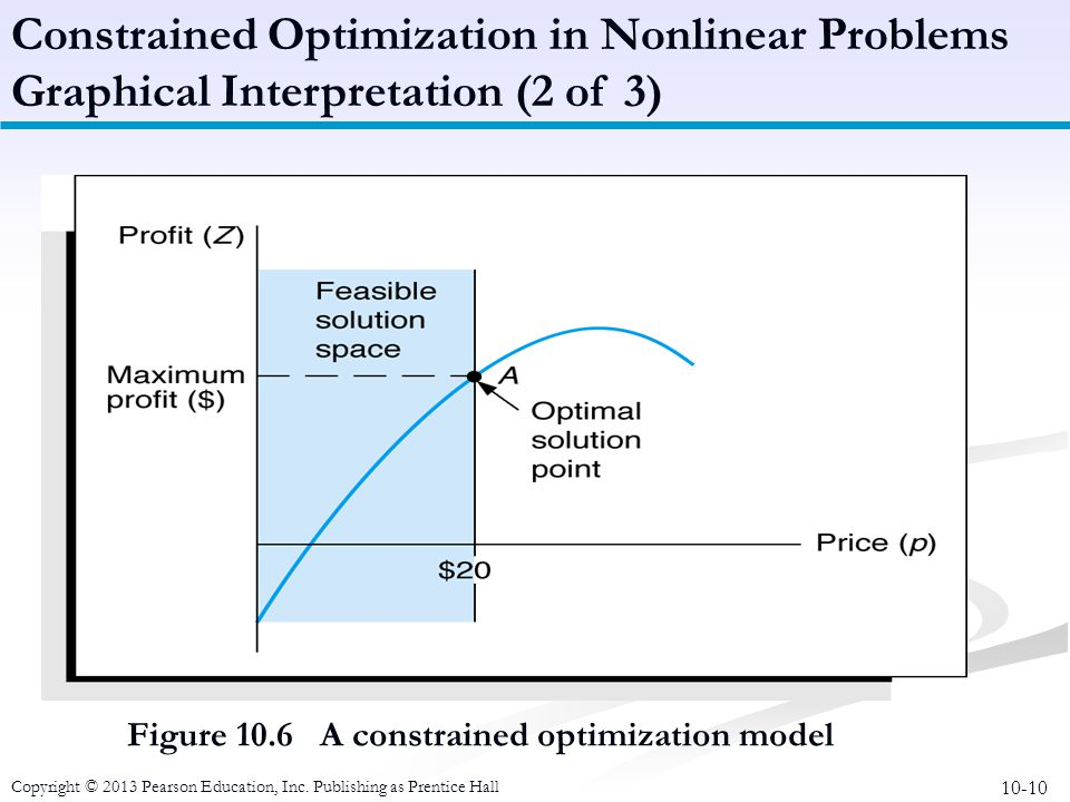 10-10 Copyright © 2013 Pearson Education, Inc. Publishing as Prentice Hall Figure 10.6 A constrained optimization model Constrained Optimization in No