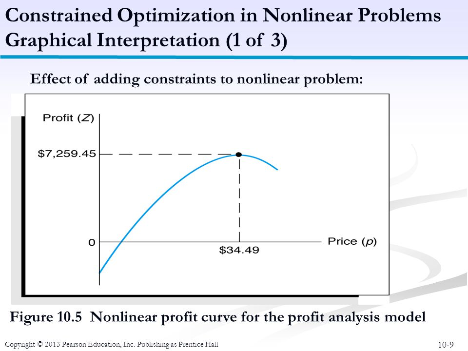 10-9 Copyright © 2013 Pearson Education, Inc. Publishing as Prentice Hall Effect of adding constraints to nonlinear problem: Figure 10.5 Nonlinear pro