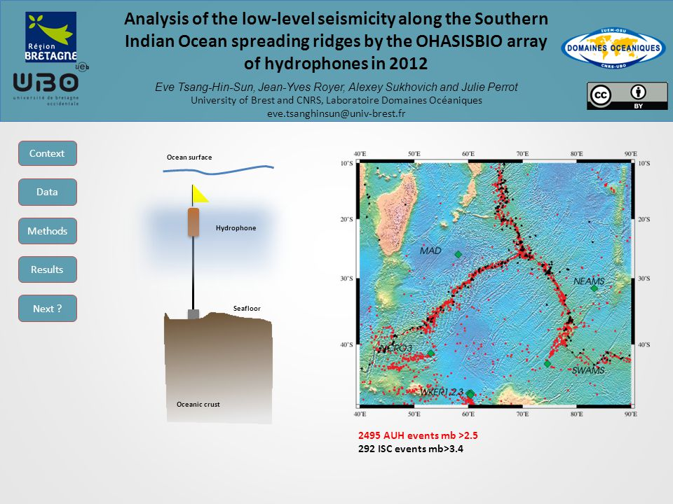 Analysis of the low-level seismicity along the Southern Indian Ocean spreading ridges by the OHASISBIO array of hydrophones in 2012 Eve Tsang-Hin-Sun, Jean-Yves Royer, Alexey Sukhovich and Julie Perrot University of Brest and CNRS, Laboratoire Domaines Océaniques Source Level and completeness As for the magnitude of earthquakes, a source level of completeness (SLc), similar to the Mc for earthquakes, can be derived from fitting a Gutenberg-Richter law-like adapted to acoustic events: N is the number of events with a source level greater or equal to SL; a is a constant dependent on the total number of events and is related to the seismic activity; b is analog to the b-value of the Gutenberg-Richter law and is the slope of the distribution.