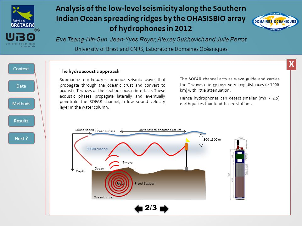 Analysis of the low-level seismicity along the Southern Indian Ocean spreading ridges by the OHASISBIO array of hydrophones in 2012 Eve Tsang-Hin-Sun, Jean-Yves Royer, Alexey Sukhovich and Julie Perrot University of Brest and CNRS, Laboratoire Domaines Océaniques P and S waves Oceanic crust Ocean surface Sound speed Depth Focus SOFAR channel 500-1300 m T-wave Up to several 1000 of km Ocean bottom X Deployment of a hydrophone in the SOFAR (Sound Fixing And Ranging) channel.