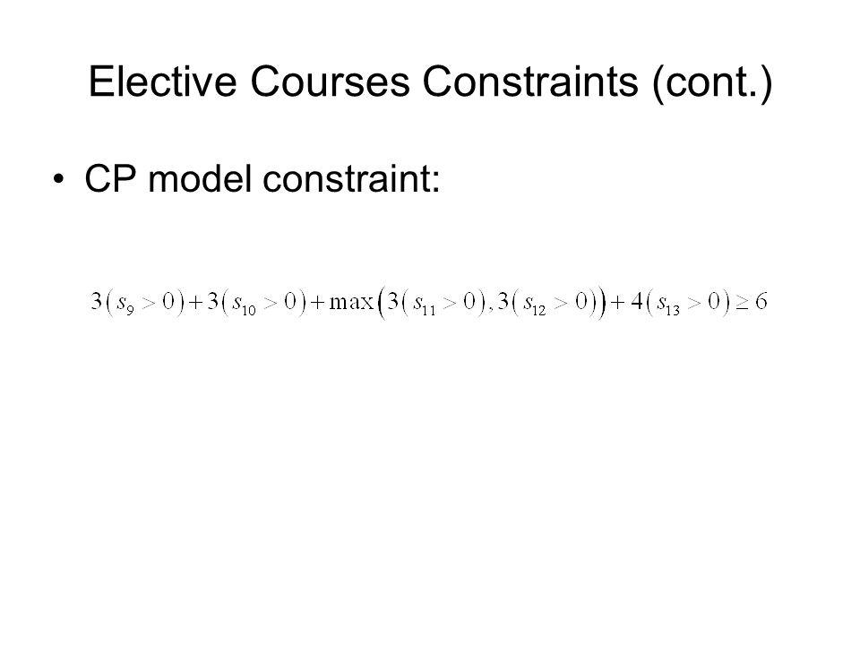 Elective Courses Constraints (cont.) CP model constraint: