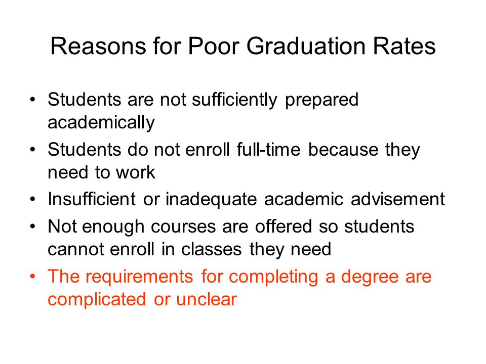 Reasons for Poor Graduation Rates Students are not sufficiently prepared academically Students do not enroll full-time because they need to work Insufficient or inadequate academic advisement Not enough courses are offered so students cannot enroll in classes they need The requirements for completing a degree are complicated or unclear
