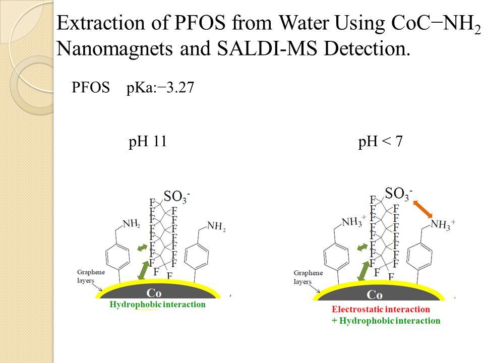 PFOS pKa:−3.27 pH < 7pH 11