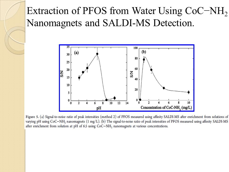 Extraction of PFOS from Water Using CoC−NH 2 Nanomagnets and SALDI-MS Detection.