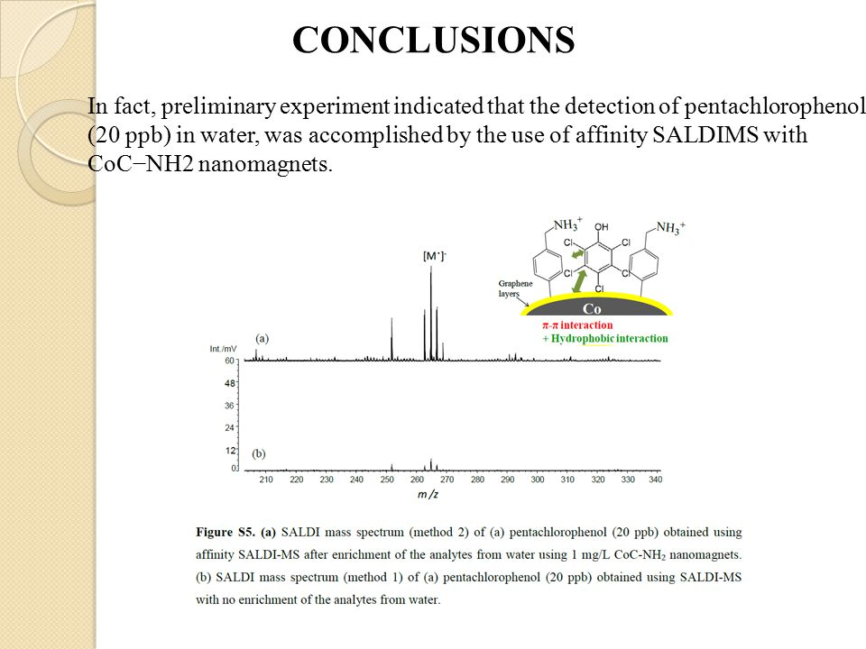CONCLUSIONS In fact, preliminary experiment indicated that the detection of pentachlorophenol (20 ppb) in water, was accomplished by the use of affinity SALDIMS with CoC−NH2 nanomagnets.