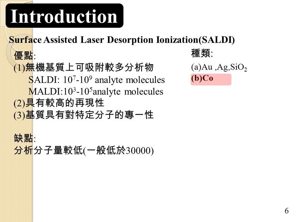 Surface Assisted Laser Desorption Ionization(SALDI) 優點 : (1) 無機基質上可吸附較多分析物 SALDI: 10 7 -10 9 analyte molecules MALDI:10 3 -10 5 analyte molecules (2) 具有較高的再現性 (3) 基質具有對特定分子的專一性 缺點 : 分析分子量較低 ( 一般低於 30000) 種類 : (a)Au,Ag,SiO 2 (b)Co 6