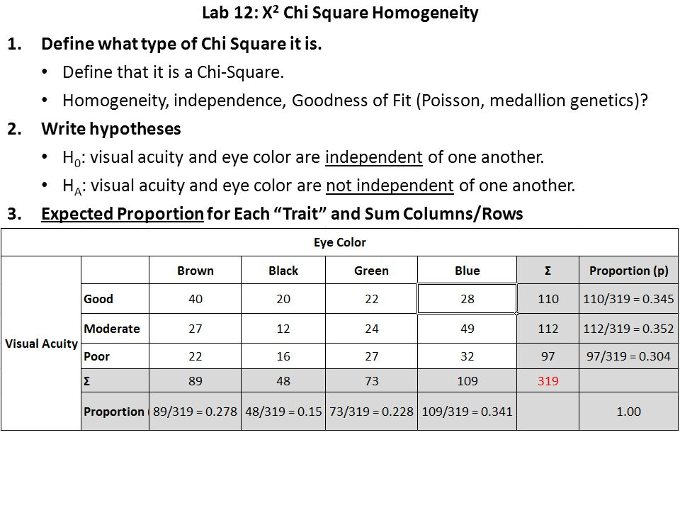 Lab 12: X 2 Chi Square Homogeneity 1.Define what type of Chi Square it is.