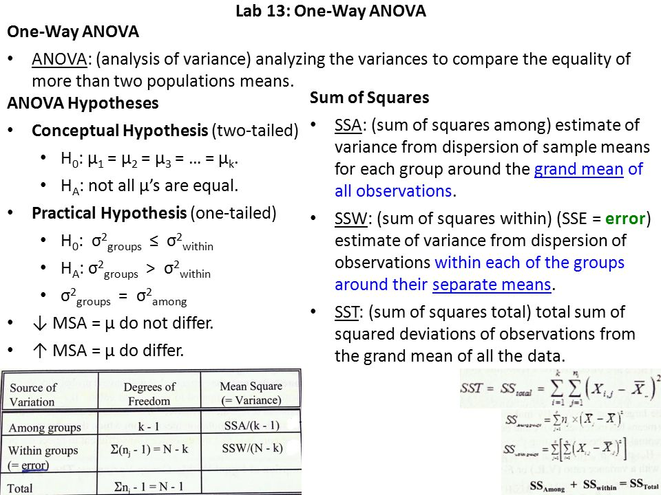 Lab 13: One-Way ANOVA F-test Hypothesis (one-tailed) H 0 : σ 2 A ≤ σ 2 W | do ANOVA H A : σ 2 A > σ 2 W | no ANOVA F calc MSA always in numerator.