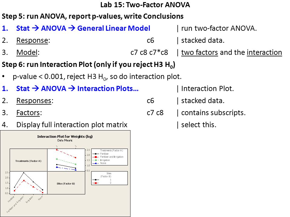 Lab 15: Two-Factor ANOVA Step 5: run ANOVA, report p-values, write Conclusions 1.Stat  ANOVA  General Linear Model | run two-factor ANOVA.