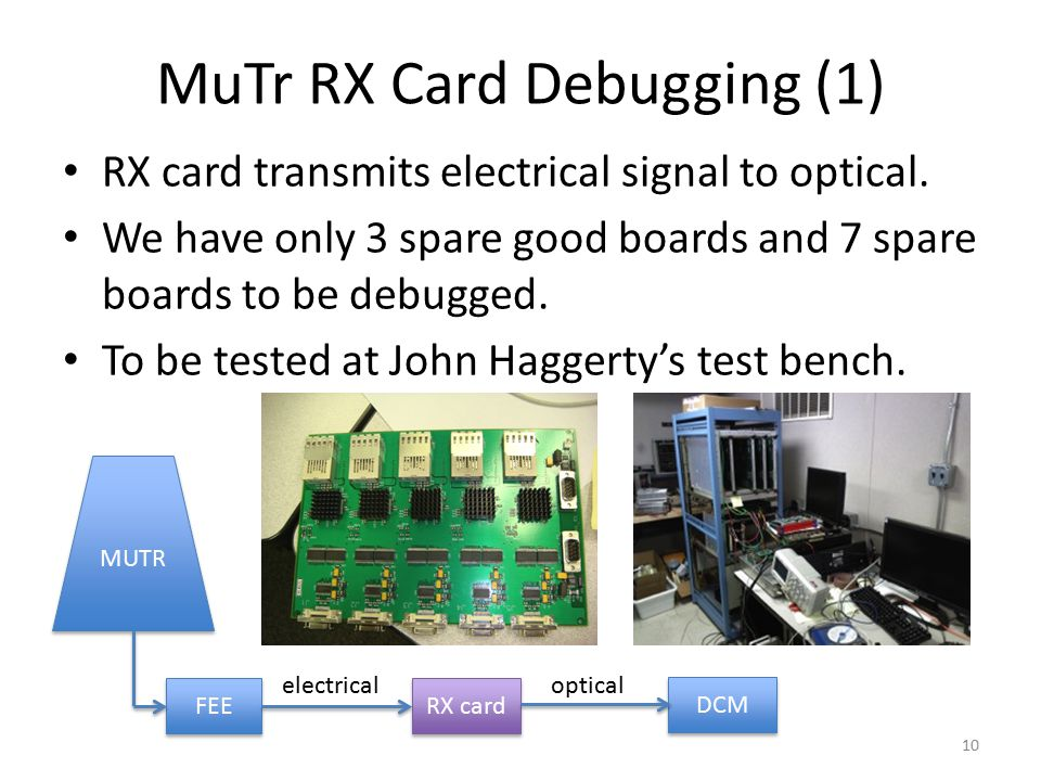 MuTr RX Card Debugging (1) RX card transmits electrical signal to optical.