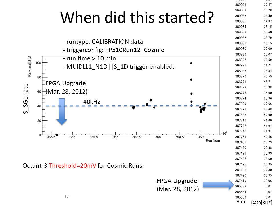 When did this started. 17 FPGA Upgrade (Mar. 28, 2012) FPGA Upgrade (Mar.