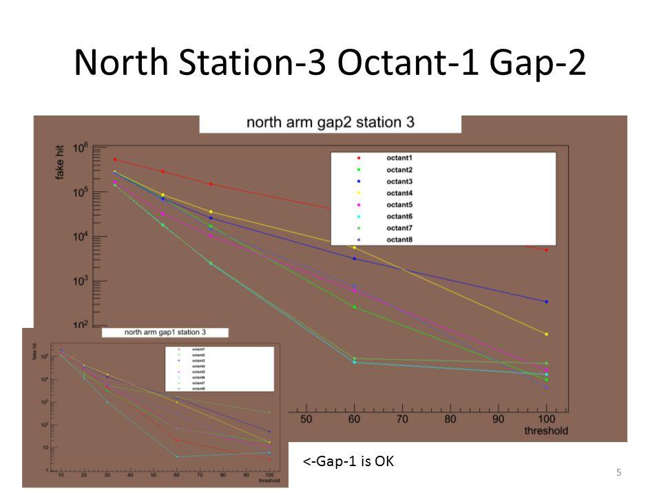 North Station-3 Octant-1 Gap-2 <-Gap-1 is OK 5