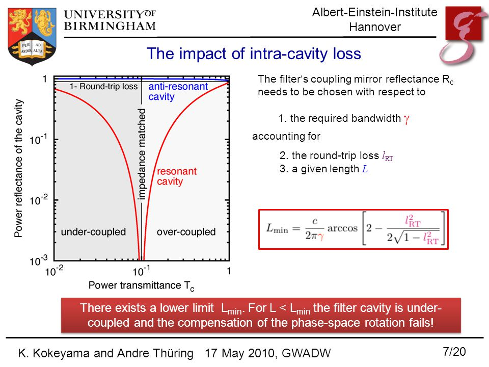 Albert-Einstein-Institute Hannover The impact of intra-cavity loss There exists a lower limit L min.