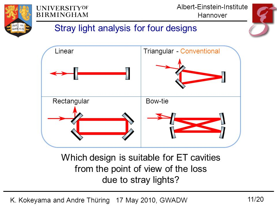 Albert-Einstein-Institute Hannover Stray light analysis for four designs Which design is suitable for ET cavities from the point of view of the loss due to stray lights.