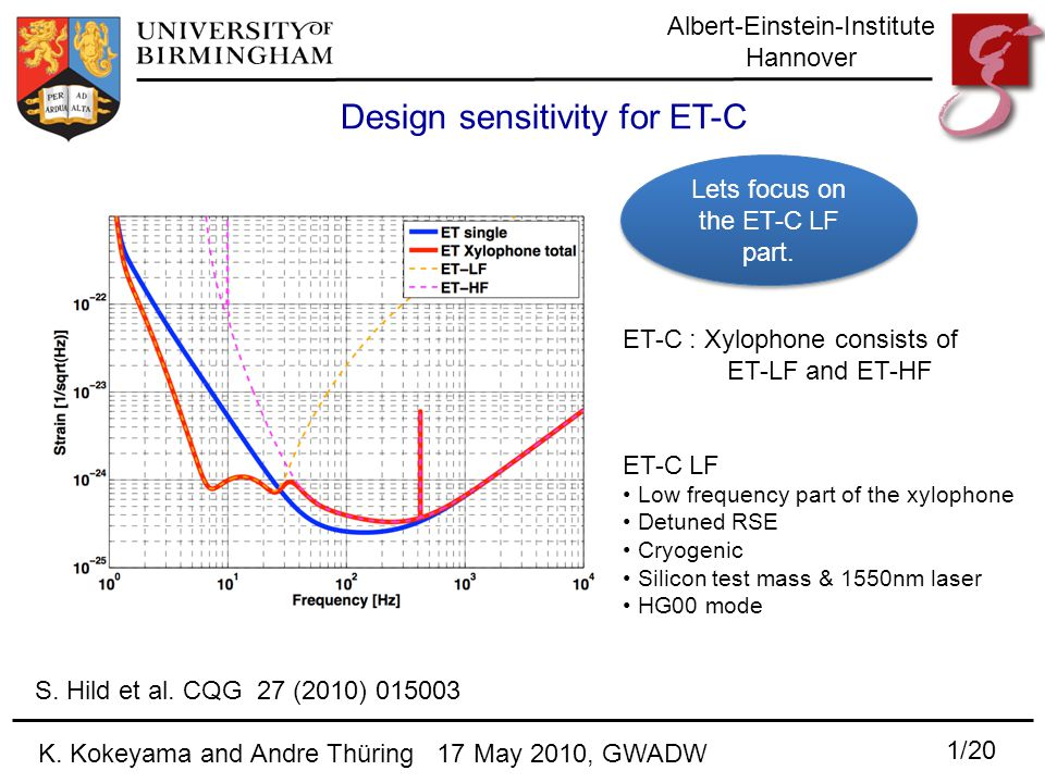Albert-Einstein-Institute Hannover Design sensitivity for ET-C Lets focus on the ET-C LF part.