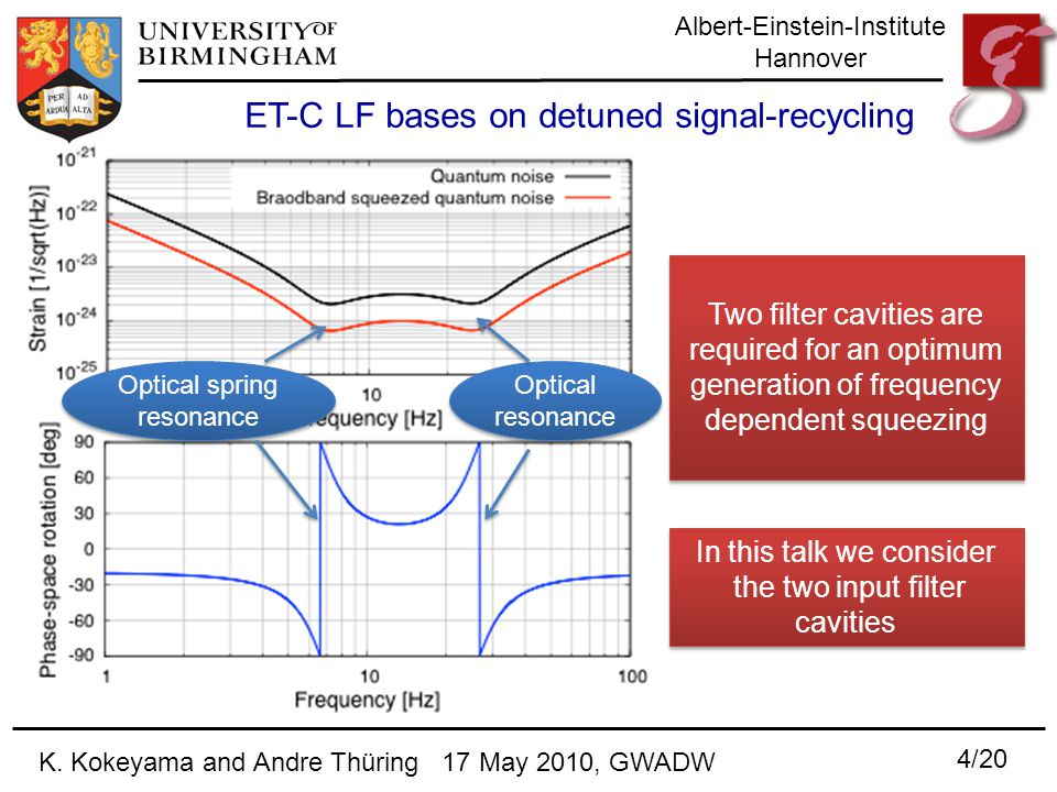 Albert-Einstein-Institute Hannover ET-C LF bases on detuned signal-recycling Optical spring resonance Optical resonance Two filter cavities are required for an optimum generation of frequency dependent squeezing In this talk we consider the two input filter cavities In this talk we consider the two input filter cavities 4/20 K.