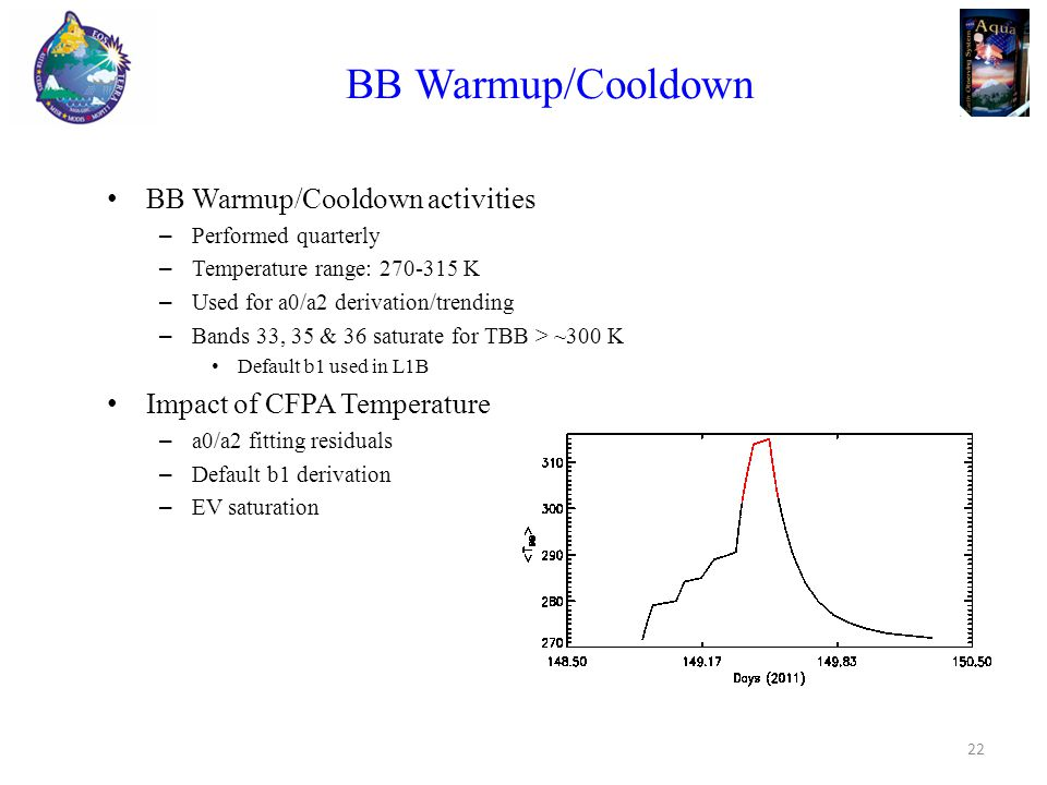 BB Warmup/Cooldown BB Warmup/Cooldown activities – Performed quarterly – Temperature range: 270-315 K – Used for a0/a2 derivation/trending – Bands 33, 35 & 36 saturate for TBB > ~300 K Default b1 used in L1B Impact of CFPA Temperature – a0/a2 fitting residuals – Default b1 derivation – EV saturation 22
