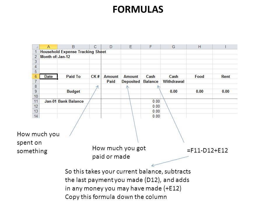 How much you spent on something How much you got paid or made =F11-D12+E12 FORMULAS So this takes your current balance, subtracts the last payment you made (D12), and adds in any money you may have made (+E12) Copy this formula down the column
