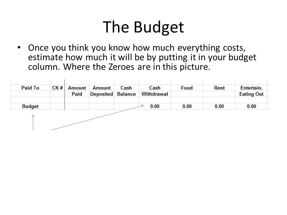 The Budget Once you think you know how much everything costs, estimate how much it will be by putting it in your budget column.
