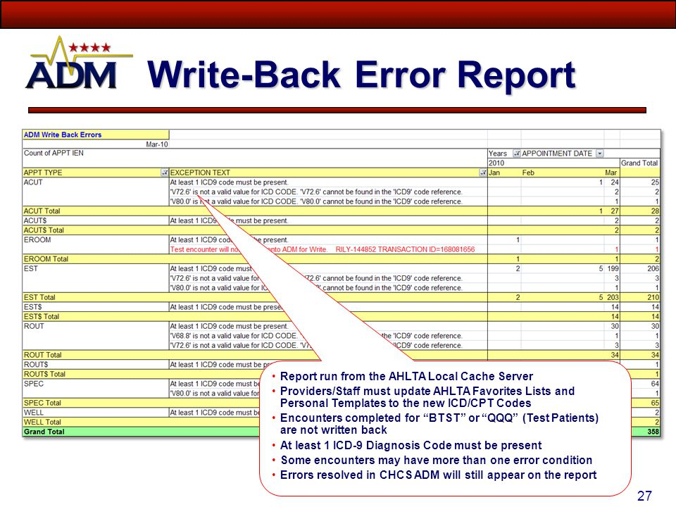 26 Air Force Data, Data Everywhere… MDR M2 WWR (Count Visits) EAS IV WAM Count Visits & Raw Services CAPER (Encounters) TPOCS Billable Encounters PDTS
