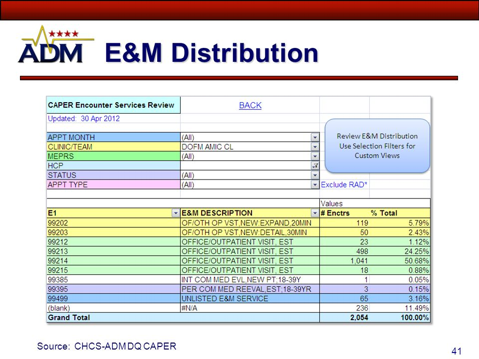 40 A_IEN Audit Select PAD System Menu Option: IFE Inquire to File Entries Output from what file: KG ADC DATA KG ADC DATA (10280664 entries) Select KG