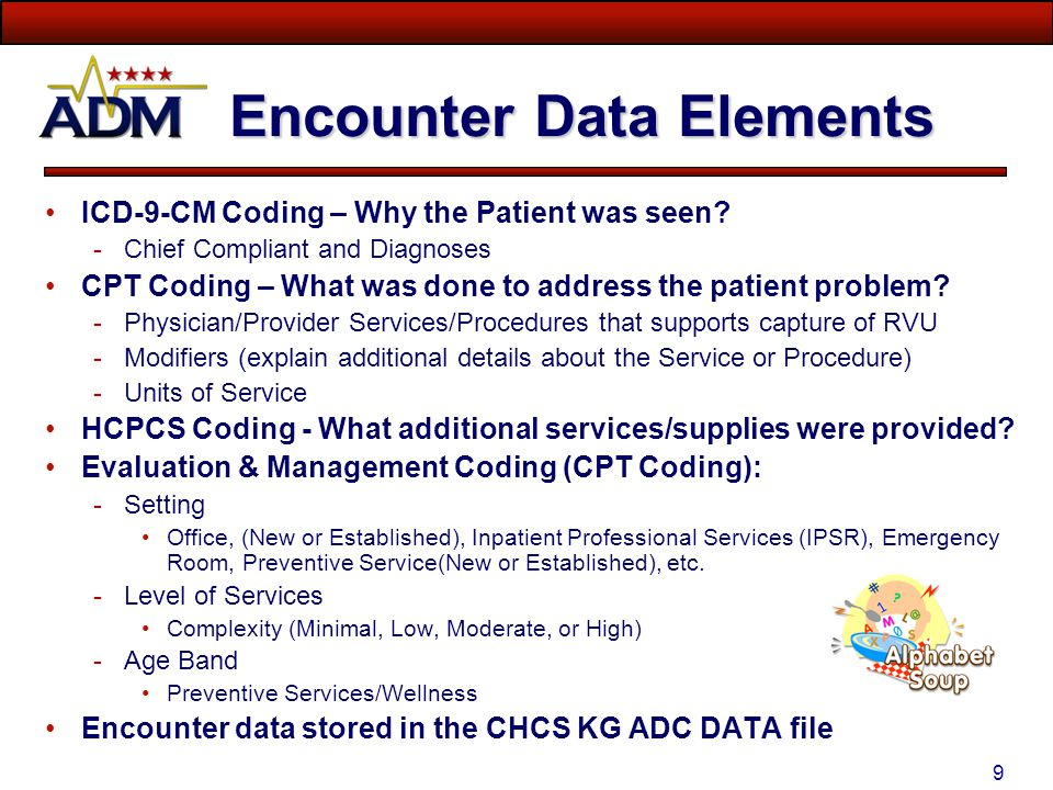 9 Encounter Data Elements ICD-9-CM Coding – Why the Patient was seen.