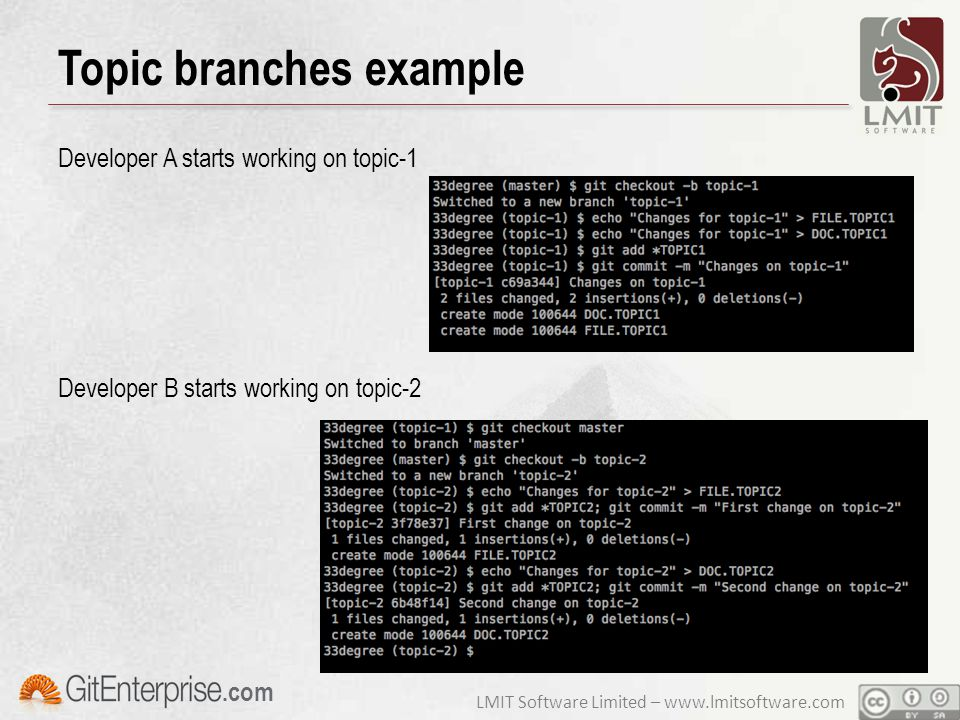 LMIT Software Limited – www.lmitsoftware.com.com Topic branches example Developer A starts working on topic-1 Developer B starts working on topic-2