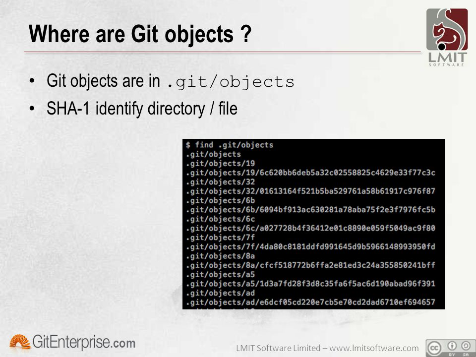 LMIT Software Limited – www.lmitsoftware.com.com Where are Git objects ? Git objects are in.git/objects SHA-1 identify directory / file