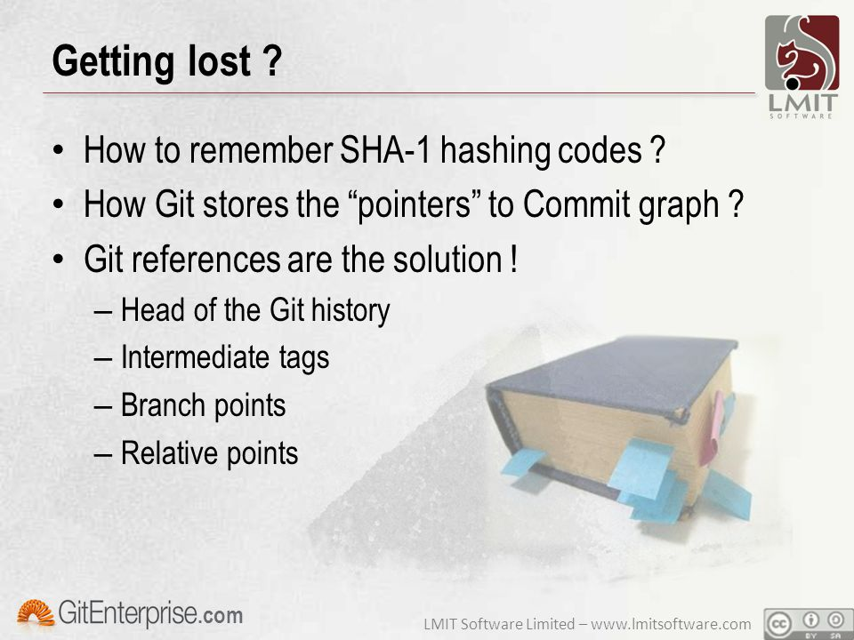 "LMIT Software Limited – www.lmitsoftware.com.com Getting lost ? How to remember SHA-1 hashing codes ? How Git stores the ""pointers"" to Commit graph ?"