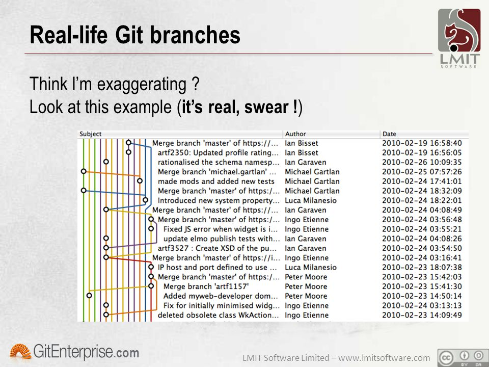 LMIT Software Limited – www.lmitsoftware.com.com Real-life Git branches Think I'm exaggerating ? Look at this example ( it's real, swear ! )