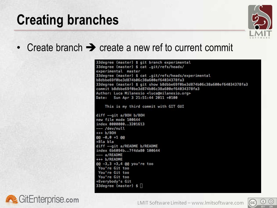 LMIT Software Limited – www.lmitsoftware.com.com Creating branches Create branch  create a new ref to current commit