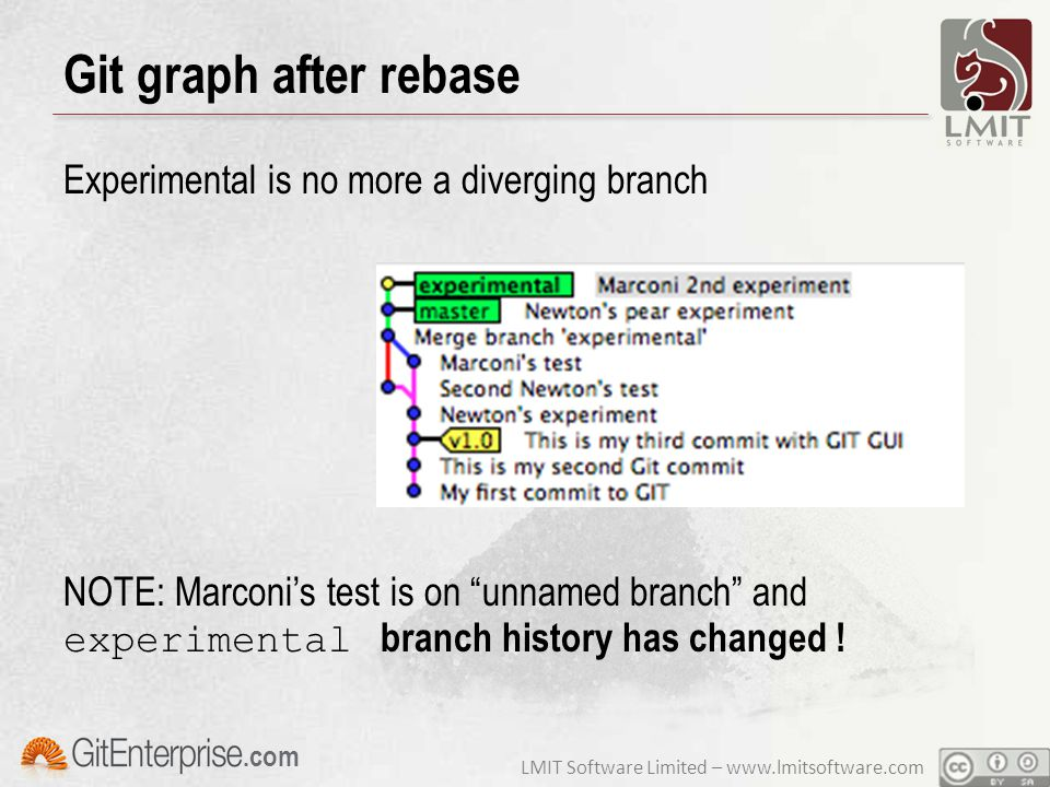 LMIT Software Limited – www.lmitsoftware.com.com Git graph after rebase Experimental is no more a diverging branch NOTE: Marconi's test is on unnamed branch and experimental branch history has changed !