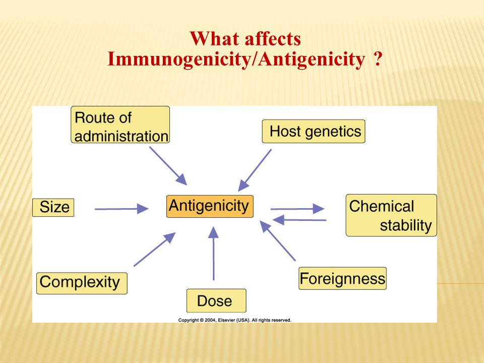 11 [2]Antigenicity Ability of a substance to combine specifically with the final product of the immune responses (i.e.